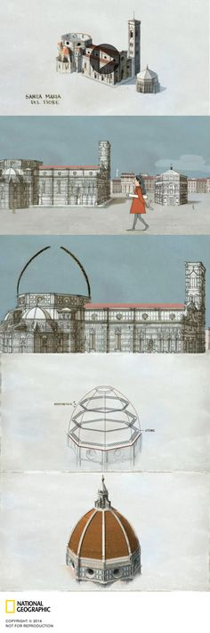 IL DUOMO DARING DESIGN --- Discover in this motion graphic the construction theories behind the dome of Santa Maria del Fiore. By Fernando G. Baptista, Matthew Twombly, Hans Weise and Lauren James. Published on February 2014 Renaissance Architecture, Classical Architecture, Historical Architecture, Renaissance Art, Architecture Design, Modern World History, British History, Art History, Santa Maria