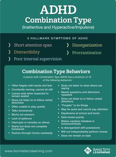ADHD Combination Type Symptoms and Behaviors