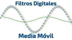 Filtros Digitales, Media Móvil, Moving Average Filter