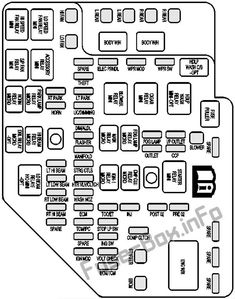 Cadillac CTS (2003-2007) fuses and relays | 2004 Cadillac Cts Fuse Box Diagram |  | Pinterest