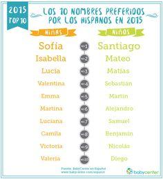 39 Mejores Imágenes De Nombres De Bebes Niña Baby Names Girl