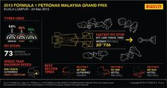 Image result for red bull racing poster