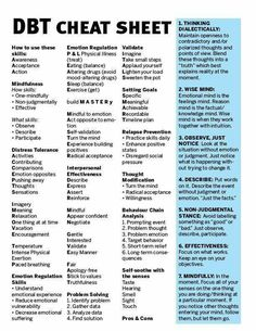 DBT Cheat Sheet which offers a breakdown and description. ##cheatsheet #counselling #selfhelp