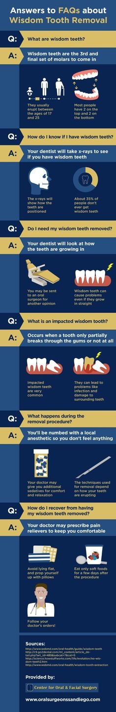 Wisdom tooth removal.  The Dental Emergency Room 707 E Lake St Minneapolis, Minnesota 55407  T: 612-354-3015 WWW.dental-er.us Email: info@dental-er.us  #dental, #health, #dentist, #floss, #toothbrush, #brushyourteeth,  #checkup, #daily, #before, #after, #smilemakeover, #bridges #dentalbridge #emergency #room #dentalemergency #emergencyroom #teething #minneapolis #minnesota #smile #crown #implant #blog #rootcanal