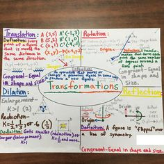 This is a poster one of my students created to show his understanding of transformations. He's struggled at times but this shows how much progress he's made throughout the school year. So proud of him!