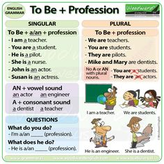NEW CHART: To Be + Profession / Occupation -- (Remember to use A or AN when saying what you do in English) #ESL