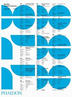 Werkplaats Typografie