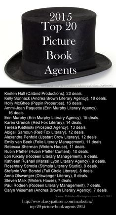 2015 Top 20 Picture Book Agents. See how many books each sold in the last 12 months. Also look for Top 20 Middle Grade and Top 20 YA Agents next week.