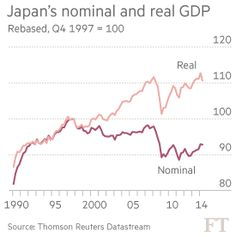 Japan charts