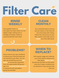 Cleaning your filters is extremely important to extend the life of the filters and help your water stay clear.
