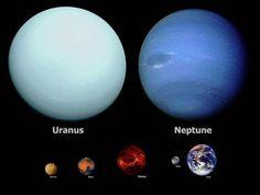 Uranus, Neptune Mercury, Mars, Venus, Moon & Earth