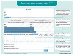 job work invoice format All You Need to Know about GST Invoicing Invoice Format In Excel, Invoice Sample, Invoice Template, Templates, Learn Accounting, Accounting Education, Free Education, Computer Service, Chartered Accountant