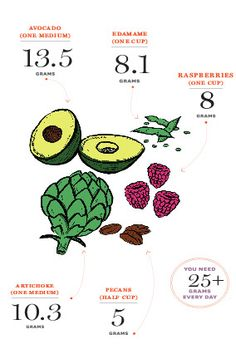 Health and Wellness Tips for Your 40s - Mehmet Oz - Oprah.com