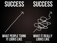 what success really looks like - TRUTH!
