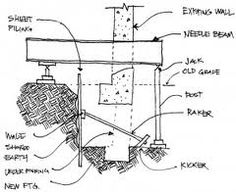 Fire cut joists are required for masonry walls to prevent