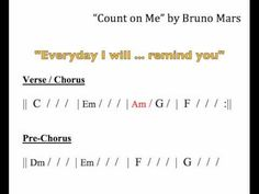 """""""Count on Me"""" moving chord chart. My daughter's guitar lesson song for the summer."""