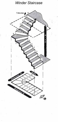 Measuring a staircase with a 90 degree winder turn
