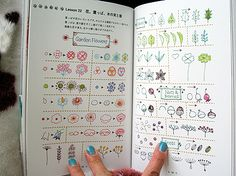 love this - how to doodle book http://www.puglypixel.com/2009/09/19/book-japanese-ballpoint-doodle-book/