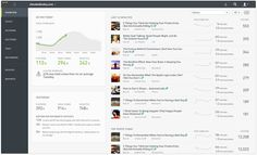 The Parse.ly dashboard allows you to easily analyze your traffic by post, author, tags, etc.  Photo provided by Parse.ly.
