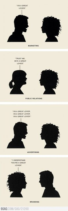 The difference between marketing, pr, advertising & branding
