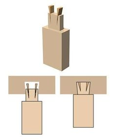 A blind tenon joint with wedges Jigokuhozo (地獄ほぞ) Japanese traditional wood joint technics Tsugi-te / Shiguchi (継手/仕口 - straight joint / angled joint) - Woodworking Tuesday Woodworking Joints, Woodworking Techniques, Woodworking Projects, Woodworking Logo, Woodworking Organization, Woodworking Inspiration, Woodworking Quotes, Woodworking Machinery, Japanese Joinery