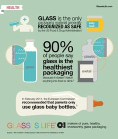 Glass Is Life | Owens-Illinois | Case for Glass | Taste | Sustainability | Quality | Health