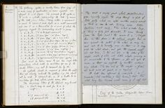 Commonplace book of Lewis Carroll