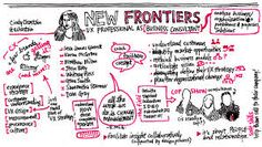 New frontiers: The UX professional as business consultant