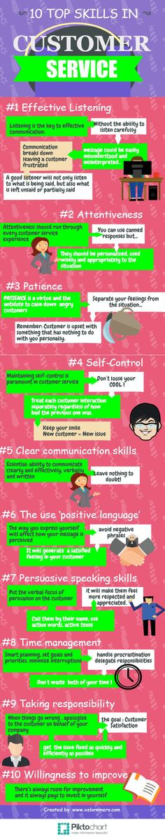 10 competencias en atención al cliente