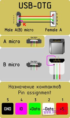 usb wire color code and the four wires inside usb wiring rh pinterest com Basic Telephone Wiring Diagram Old Telephone Wiring Diagrams