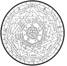 Haxon witchcraft symbols and rituals | Thelemapedia: The Encyclopedia of Thelema & Magick | Sigil