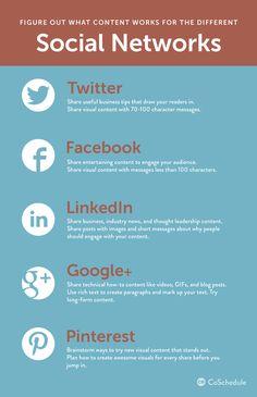 How To Quadruple Traffic With A Social Media Calendar