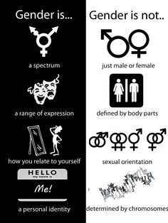 Gender is, Gender is not by snoogan2dope.deviantart.com on @deviantART