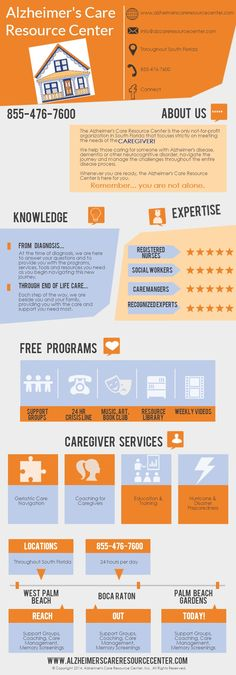 Knowledge & Expertise from the Alzheimer's Care Resource Center #alzheimersinfographic #alzheimers #dementia #infographic