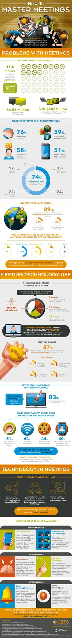 How to Master Meetings #Infographic #HowTo #Meetings