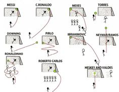 Funny Cartoon of Soccer Players and How They Shoot