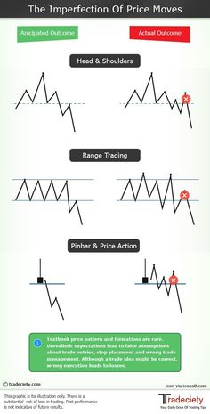 Useful Ideas For Successful Stock Market Trading. Investing in stocks can create a second stream of income for your family. But your chances of success diminish considerably if you are investing blindly an Forex Trading Basics, Learn Forex Trading, Forex Trading System, Forex Trading Strategies, How To Make Money, How To Become, Quick Money, Global Stock Market, Trade Finance