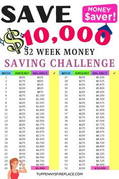 Saving Money Chart, Money Saving Challenge, Money Saving Tips, Money Tips, 52 Week Savings Challenge, Money Savers, Saving Ideas, Money Plan, Budgeting Money