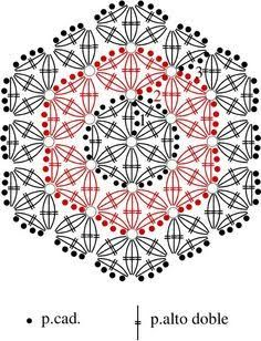 Resultado de imagem para flower of life crochet doily patterns