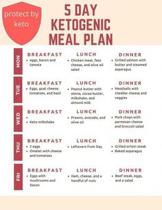 👨🍳💡Need some more ideas for tomorrow's Sunday Keto meal prep? Chec… 👨🍳💡Need some more ideas for tomorrow's Sunday Keto meal prep? Check out this simple KETO MEAL PLAN guaranteed to satisfy those… Keto Diet Plan, Diet Meal Plans, Meal Prep, Easy Keto Meal Plan, Keto Diet Foods, Simple Keto Meals, Keto Menu Plan, 7 Keto, Simple Diet