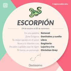 ¿Quieres saber cómo eres según tu signo zodiacal? ¡Esto te va a encantar!  #zodiaco #signoszodiacales #astrología #horóscopos #escorpión