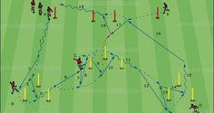 Soccer Drills 022: Wallpassing Circuit