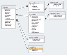 Microsoft Access Contact Management Database Design