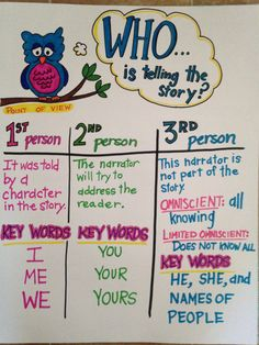 Who is telling the story: Point of View, anchor chart, third grade, common core, reading 6th Grade Ela, Third Grade Reading, Sixth Grade, Fourth Grade, Second Grade, Reading Lessons, Reading Strategies, Reading Club, Reading Skills