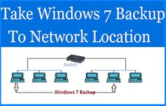 Take Windows 7 Backup To Network Location
