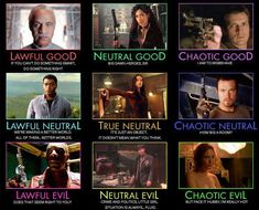 Firefly Characters Chart - based on Dungeons & Dragons alignment