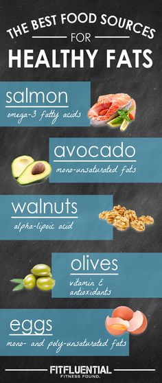 The best food sources for healthy fats! Remember - you have to eat it to burn it! From Fitfluential.com