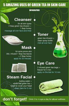 Green tea for skin care