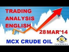 Our crude oil trading tip help you to make some good profit