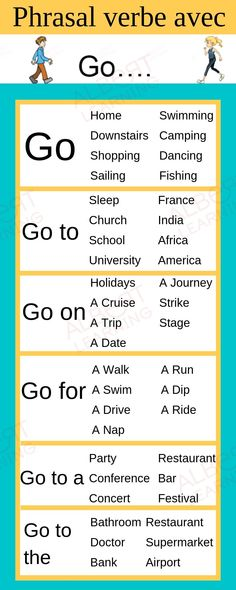 Phrasal verb go English Idioms, English Phrases, Learn English Words, English Study, English Lessons, Teaching English Grammar, English Writing Skills, English Vocabulary Words, English Language Learning